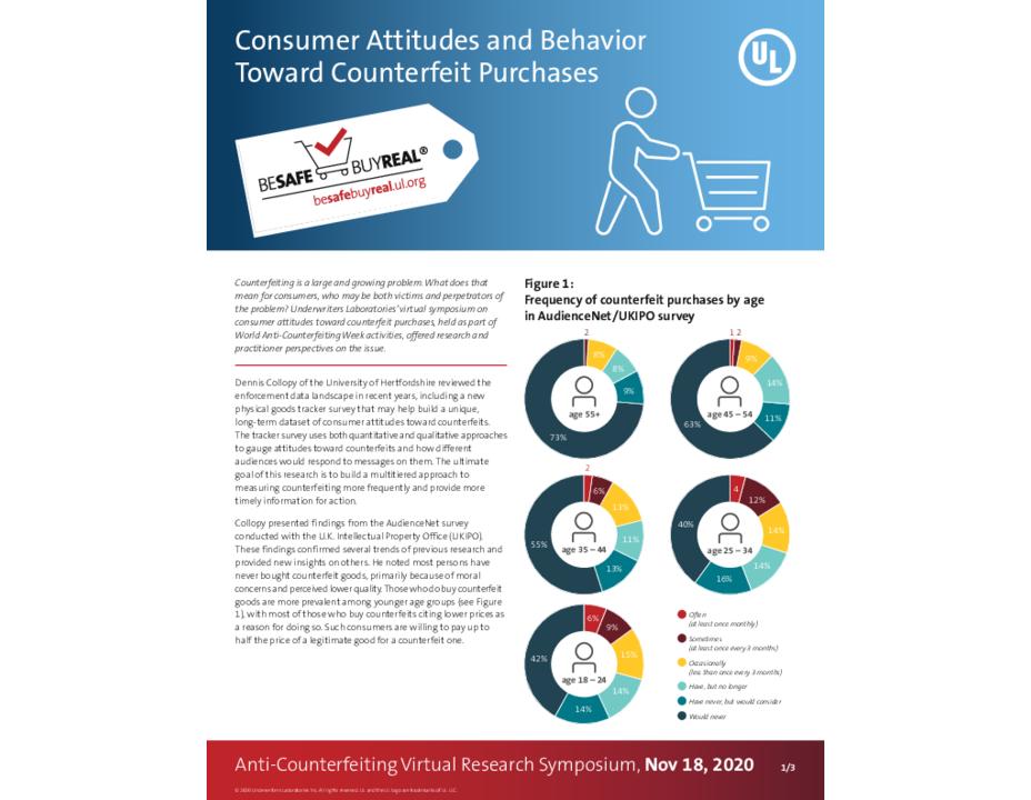 Consumer Attitude and Behavior Toward Counterfeit Purchases